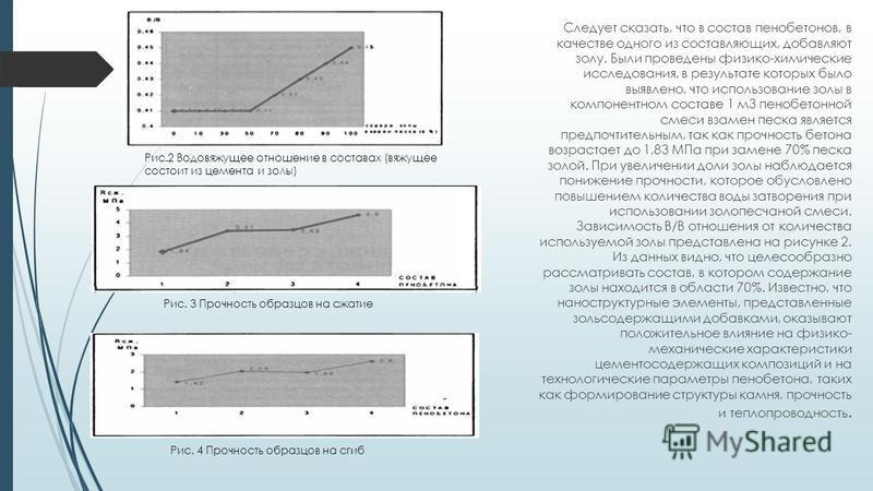 Следует сказать, что в состав пенобетонов, в качестве одного из составляющих, добавляют золу. Были проведены физико-химические исследования, в результате которых было выявлено, что использование золы в компонентном составе 1 м 3 пенобетонной смеси вз