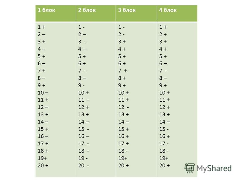 1 блок 2 блок 3 блок 4 блок 1 + 2 – 3 + 4 – 5 + 6 – 7 + 8 – 9 + 10 – 11 + 12 – 13 + 14 – 15 + 16 – 17 + 18 + 19+ 20 + 1 - 2 – 3 - 4 – 5 + 6 + 7 - 8 – 9 - 10 + 11 - 12 + 13 + 14 – 15 - 16 – 17 - 18 - 19 - 20 - 1 - 2 - 3 + 4 + 5 + 6 + 7 + 8 + 9 + 10 +