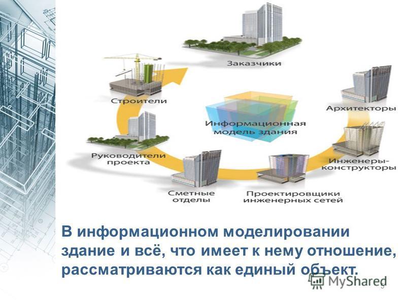 4 Основные принципы информационного подхода в проектировании: трёхмерное моделирование; автоматическое получение чертежей; интеллектуальная параметризация объектов; соответствующие объектам базы данных; распределение процесса строительства по временн