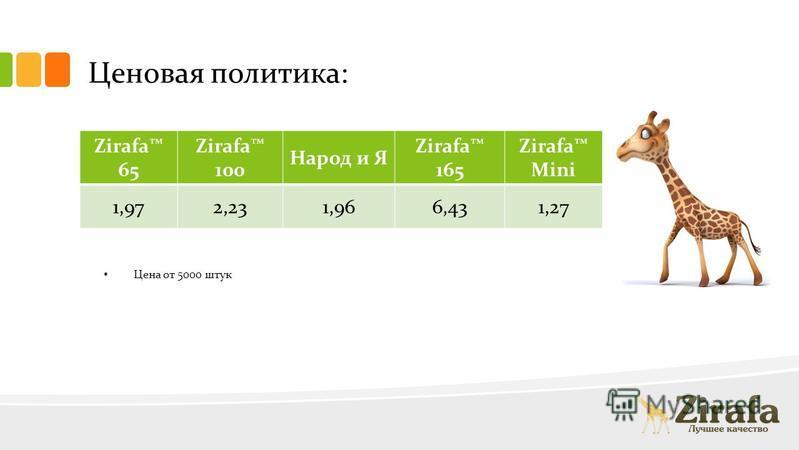 Ценовая политика: Zirafa 65 Zirafa 100 Народ и Я Zirafa 165 Zirafa Mini 1,972,231,966,431,27 Цена от 5000 штук