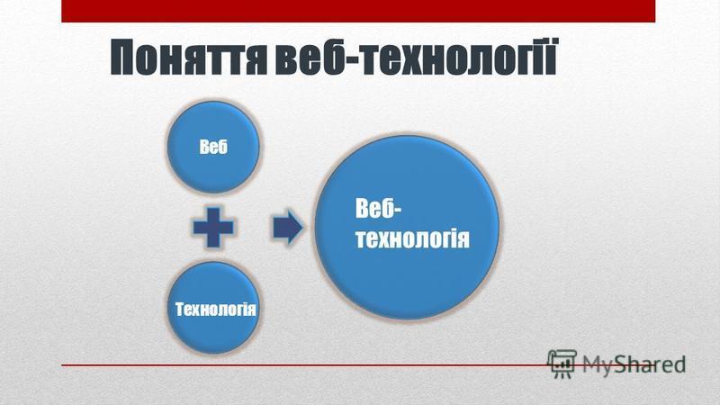 Поняття веб-технології Веб Технологія Веб- технологія