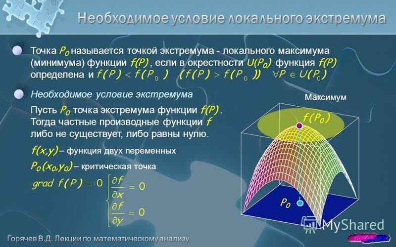 Точка P 0 называется точкой экстремума - локального максимума (минимума) функции f(P), если в окрестности U( P 0 ) функция f(P) определена и Необходимое условие экстремума P 0 (x 0,y 0 ) – критическая точка Пусть P 0 точка экстремума функции f(P). То
