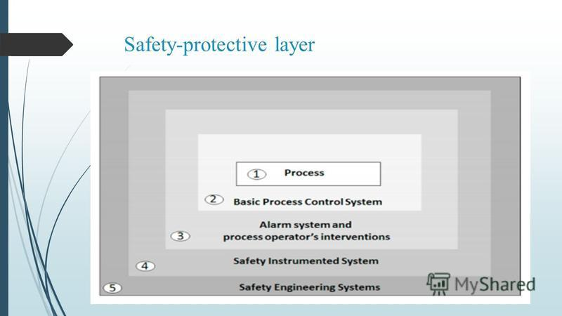 Safety-protective layer