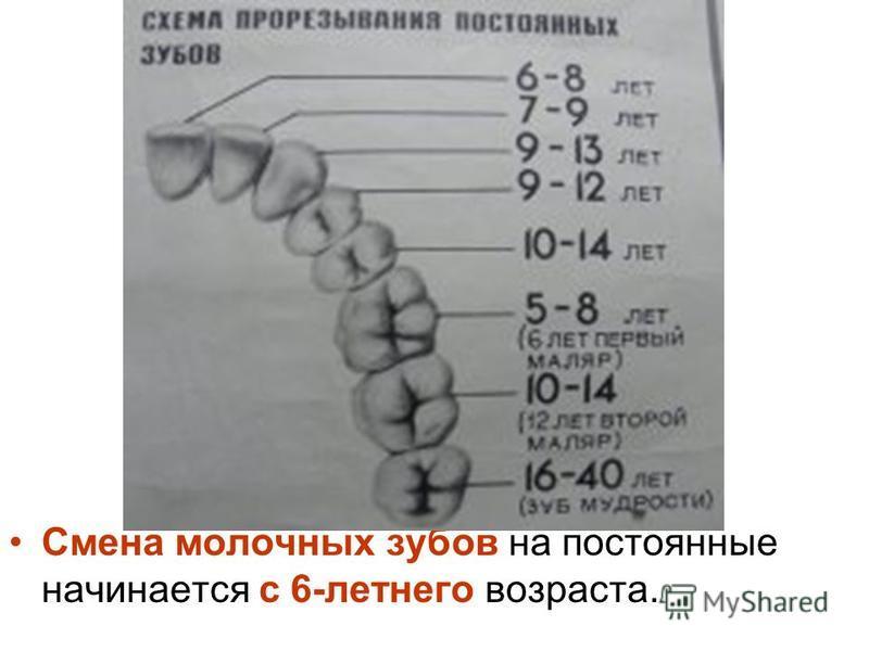 МЕГА цель. Чебоксары ВКонтакте
