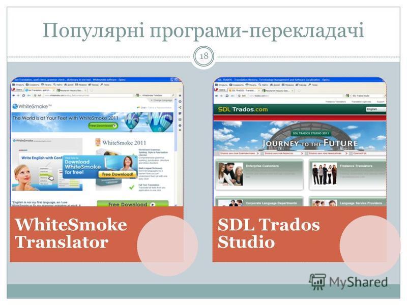 Популярні програми-перекладачі 18 WhiteSmoke Translator SDL Trados Studio