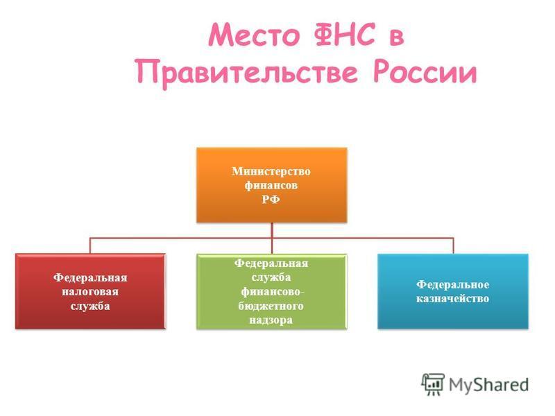 Министерство финансов РФ Федеральная налоговая служба Федеральная служба финансово- бюджетного надзора Федеральное казначейство Место ФНС в Правительстве России