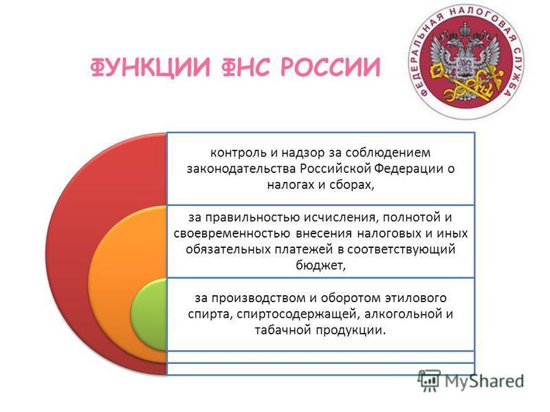 контроль и надзор за соблюдением законодательства Российской Федерации о налогах и сборах, за правильностью исчисления, полнотой и своевременностью внесения налоговых и иных обязательных платежей в соответствующий бюджет, за производством и оборотом