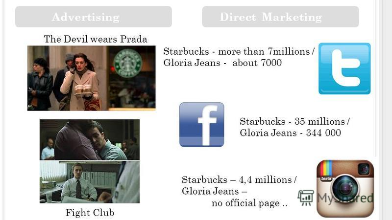 Direct Marketing Advertising Starbucks - 35 millions / Gloria Jeans - 344 000 Starbucks - more than 7millions / Gloria Jeans - about 7000 Starbucks – 4,4 millions / Gloria Jeans – no official page.. Fight Club The Devil wears Prada