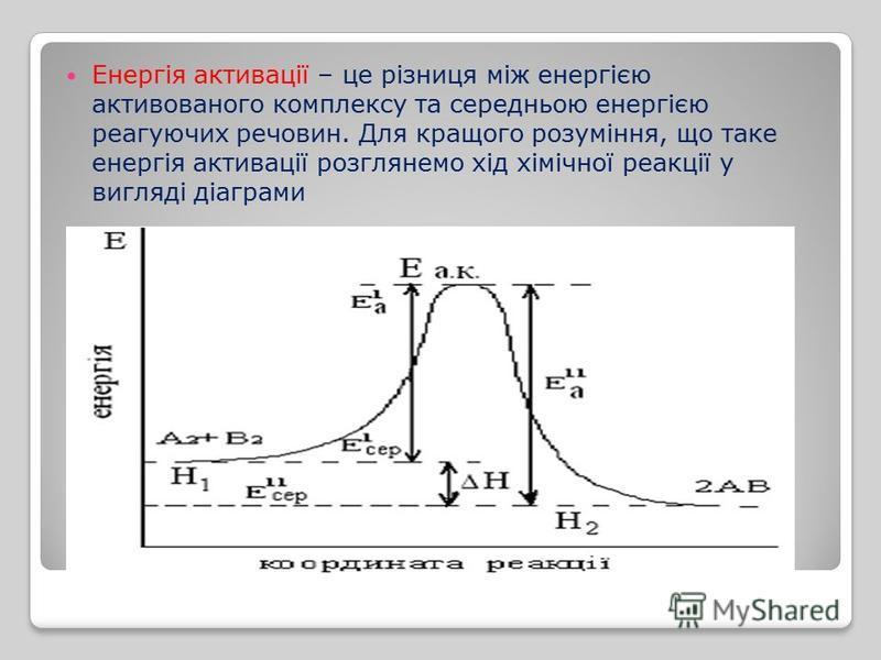 Енергія активації – це різниця між енергією активованого комплексу та середньою енергією реагуючих речовин. Для кращого розуміння, що таке енергія активації розглянемо хід хімічної реакції у вигляді діаграми