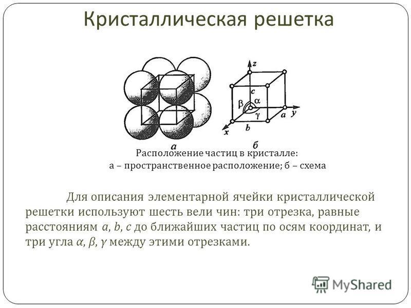 Кристаллическая решетка Расположение частиц в кристалле : а – пространственное расположение ; б – схема Для описания элементарной ячейки кристаллической решетки используют шесть вели  чин : три отрезка, равные расстояниям a, b, с до ближайших частиц