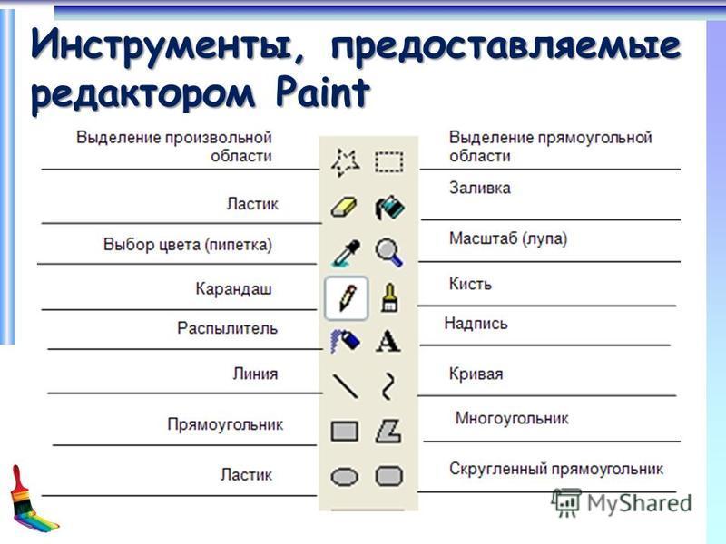 Инструменты, предоставляемые редактором Paint