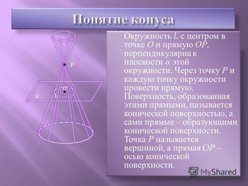 Понятие конуса. Площадь поверхности конуса. У сеченный конус. Максимова Екатерина 251 гр