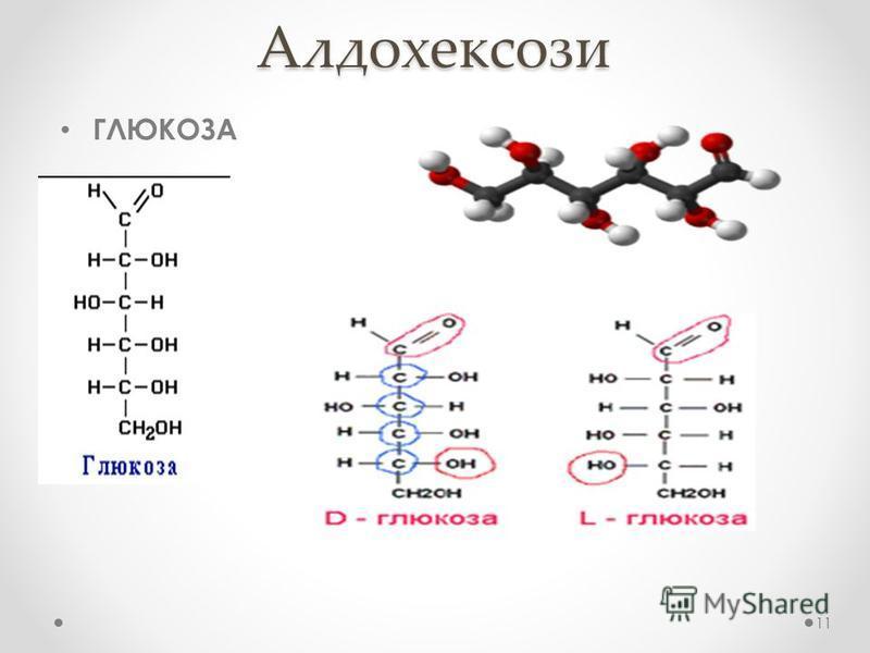 Алдохексози ГЛЮКОЗА 11