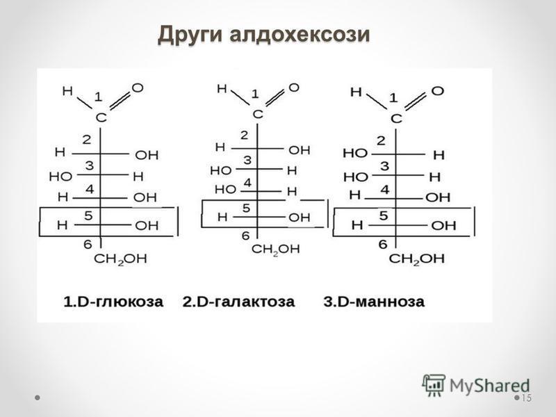Други алдохексози 15