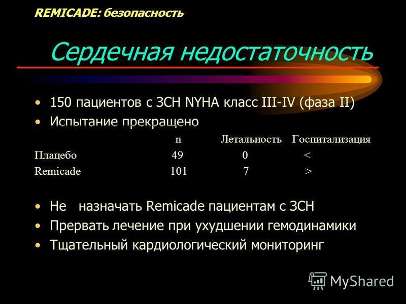 Сердечная недостаточность 150 пациентов с ЗСН NYHA класс III-IV (фаза II) Испытание прекращено n Летальность Госпитализация Плацебо 49 0 < Remicade 101 7 > Не назначать Remicade пациентам с ЗСН Прервать лечение при ухудшении гемодинамики Тщательный к