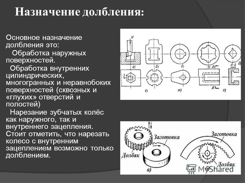 Назначение долбления : Основное назначение долбления это: Обработка наружных поверхностей. Обработка внутренних цилиндрических, многогранных и неравнобоких поверхностей (сквозных и «глухих» отверстий и полостей) Нарезание зубчатых колёс как наружного