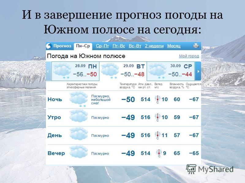 И в завершение прогноз погоды на Южном полюсе на сегодня: