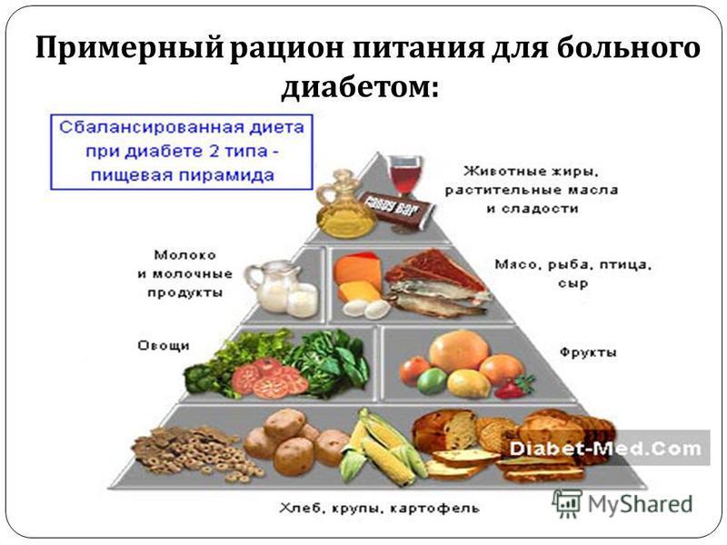 dieet diabeet