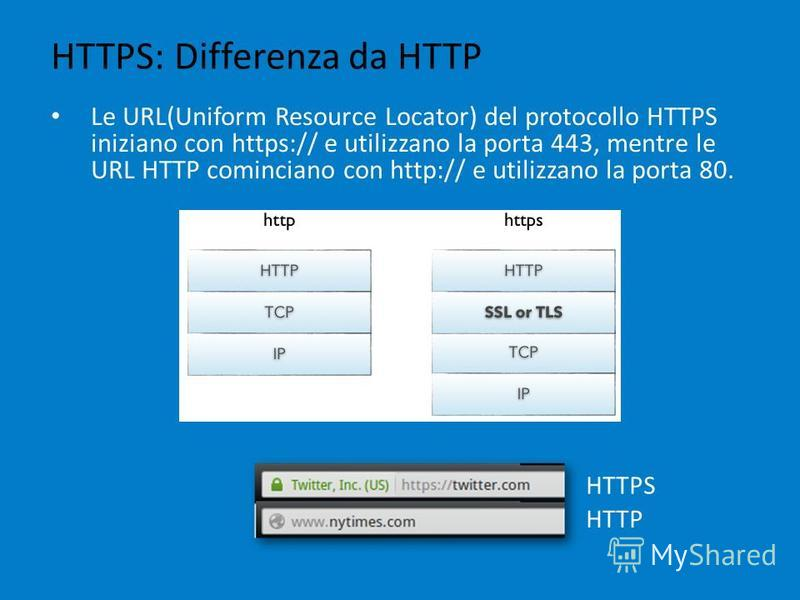 HTTPS: Differenza da HTTP Le URL(Uniform Resource Locator) del protocollo HTTPS iniziano con https:// e utilizzano la porta 443, mentre le URL HTTP cominciano con http:// e utilizzano la porta 80. HTTPS HTTP