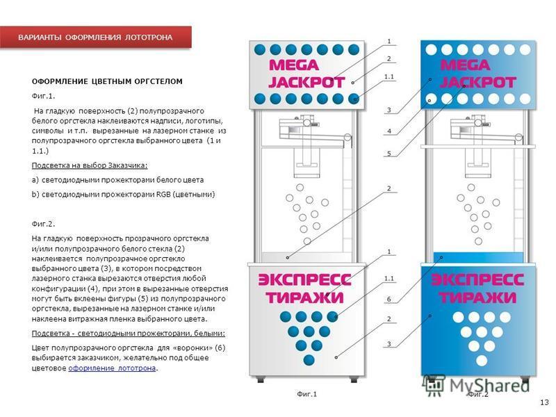 ВАРИАНТЫ ОФОРМЛЕНИЯ ЛОТОТРОНА 13 ОФОРМЛЕНИЕ ЦВЕТНЫМ ОРГСТЕЛОМ Фиг.1. На гладкую поверхность (2) полупрозрачного белого оргстекла наклеиваются надписи, логотипы, символы и т.п. вырезанные на лазерном станке из полупрозрачного оргстекла выбранного цвет