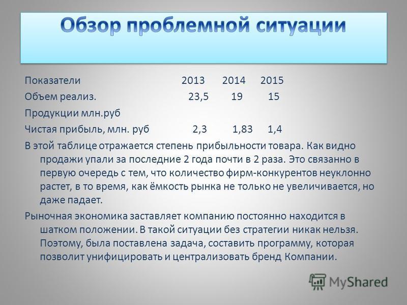 Показатели 2013 2014 2015 Объем реализм. 23,5 19 15 Продукции млн.руб Чистая прибыль, млн. руб 2,3 1,83 1,4 В этой таблице отражается степень прибыльности товара. Как видно продажи упали за последние 2 года почти в 2 раза. Это связанно в первую очере