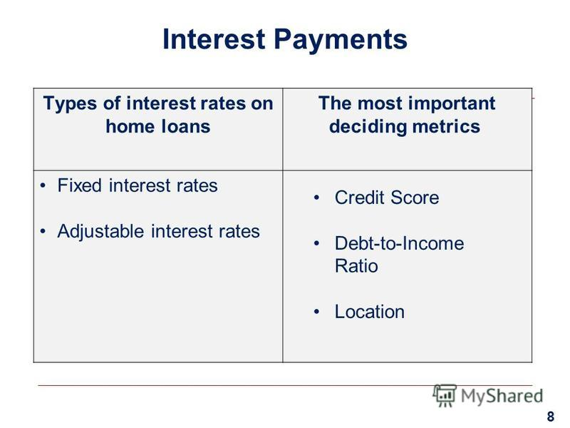 Interest Payments Types of interest rates on home loans The most important deciding metrics Fixed interest rates Adjustable interest rates 8 Credit Score Debt-to-Income Ratio Location