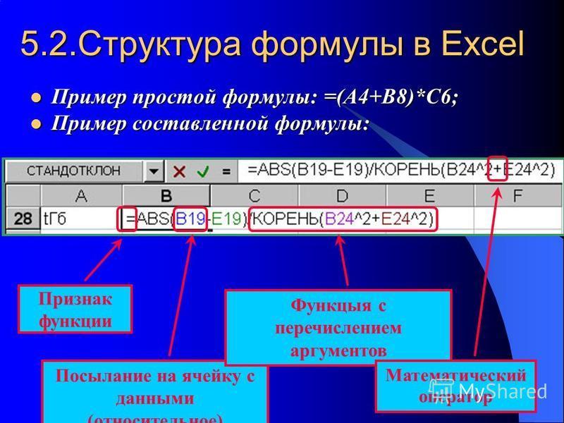 5.2. Структура формулы в Excel Посылание на ячейку с данными (относительное) Функцыя с перечислением аргументов Математический оператор Признак функции Пример простой формулы: =(А4+В8)*С6; Пример простой формулы: =(А4+В8)*С6; Пример составленной форм