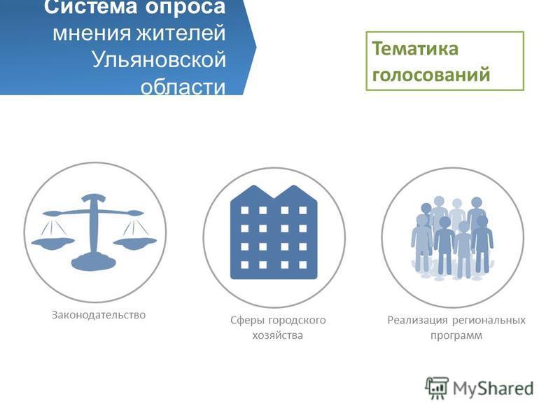 Законодательство Система опроса мнения жителей Ульяновской области Тематика голосований Сферы городского хозяйства Реализация региональных программ