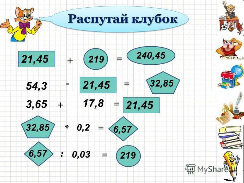 21,45 + 219 54,3 0,2 0,03 = - + 240,45 21,45 = = = 32,85 3,65 17,8 21,45 32,85 * 6,57 : = 219 Распутай клубок