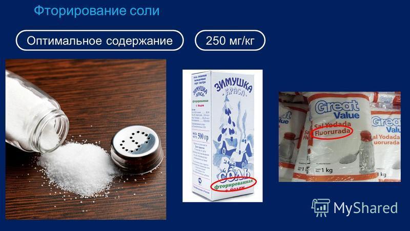 Фторирование соли Оптимальное содержание 250 мг/кг