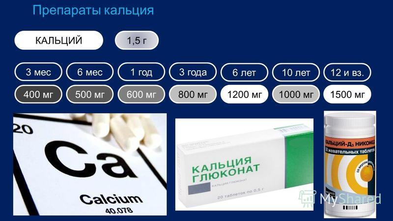Препараты кальция КАЛЬЦИЙ1,5 г 400 мг 3 мес 500 мг 6 мес 600 мг 1 год 800 мг 3 года 1200 мг 6 лет 1000 мг 10 лет 12 и вс. 1500 мг
