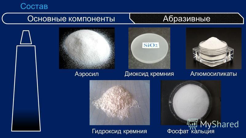 Состав Основные компоненты Абразивные Алюмосиликаты Аэросил Диоксид кремния Гидроксид кремния Фосфат кальция