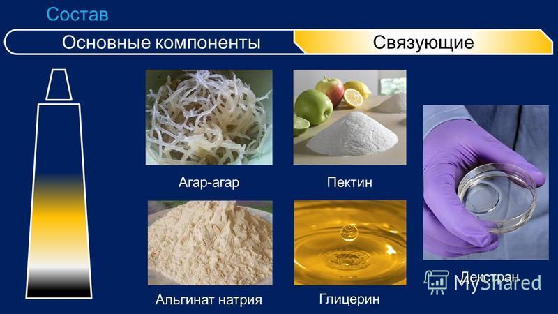 Состав Основные компоненты Связующие Агар-агар Пектин Декстран Альгинат натрия Глицерин