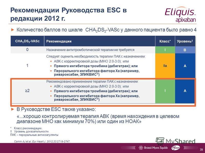 Рекомендации Руководства ESC в редакции 2012 г. Количество баллов по шкале CHA 2 DS 2 -VASc у данного пациента было равно 4 В Руководстве ESC также указано: «...хорошо контролируемая терапия АВК (время нахождения в целевом диапазоне МНО как минимум 7
