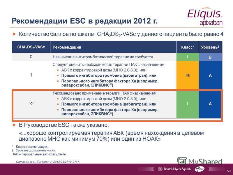 Рекомендации ESC в редакции 2012 г. Количество баллов по шкале CHA 2 DS 2 -VASc у данного пациента было равно 4 В Руководстве ESC также указано: «...хорошо контролируемая терапия АВК (время нахождения в целевом диапазоне МНО как минимум 70%) или один