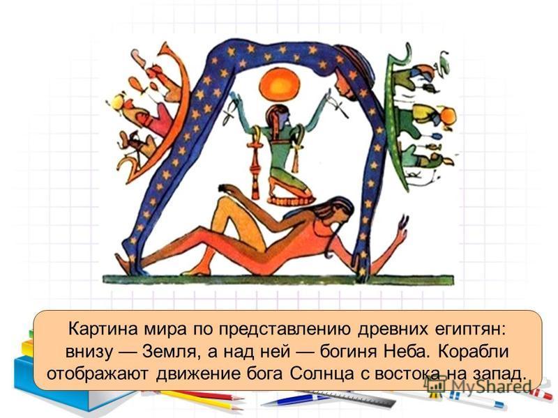 Картина мира по представлению древних египтян: внизу Земля, а над ней богиня Неба. Корабли отображают движение бога Солнца с востока на запад.
