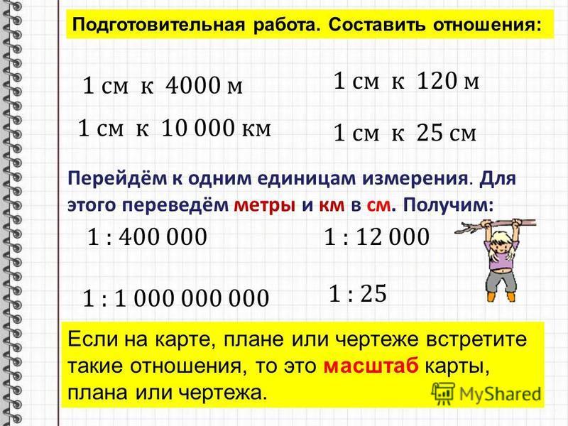 Подготовительная работа. Составить отношения: 1 см к 4000 м 1 см к 120 м 1 см к 25 см Если на карте, плане или чертеже встретите такие отношения, то это масштаб карты, плана или чертежа. 1 см к 10 000 км Перейдём к одним единицам измерения. Для этого