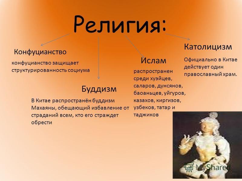 Религия: Конфуцианство Буддизм распространен среди хуэйцев, салатов, дунсянов, баоаньцев, уйгуров, казахов, киргизов, узбеков, татар и таджиков Католицизм конфуцианство защищает структурированность социума В Китае распространён буддизм Махаяны, обеща