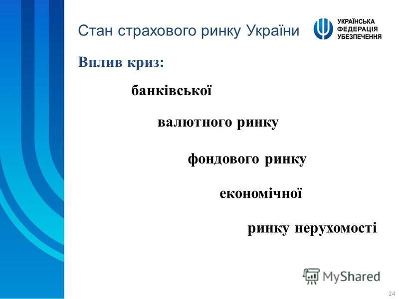 24 Стан страхового ринку України Вплив криз: банківської фондового ринку економічної ринку нерухомості валютного ринку