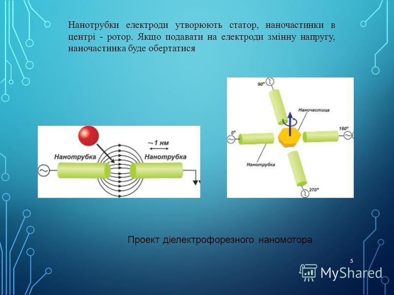 Проект діелектрофорезного наномотора 5 Нанотрубки електроди утворюють статор, наночастинки в центрі - ротор. Якщо подавати на електроди змінну напругу, наночастинка буде обертатися