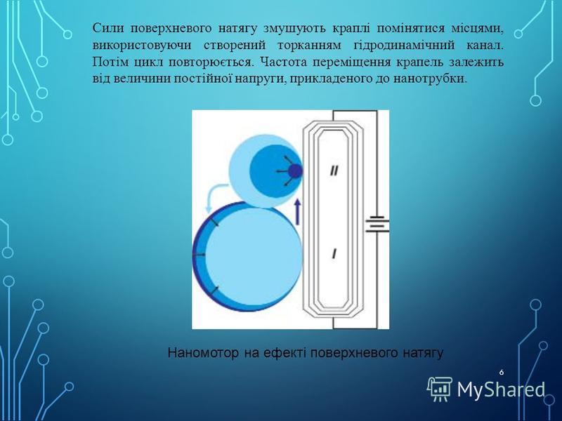 Наномотор на ефекті поверхневого натягу 6 Сили поверхневого натягу змушують краплі помінятися місцями, використовуючи створений торканням гідродинамічний канал. Потім цикл повторюється. Частота переміщення крапель залежить від величини постійної напр