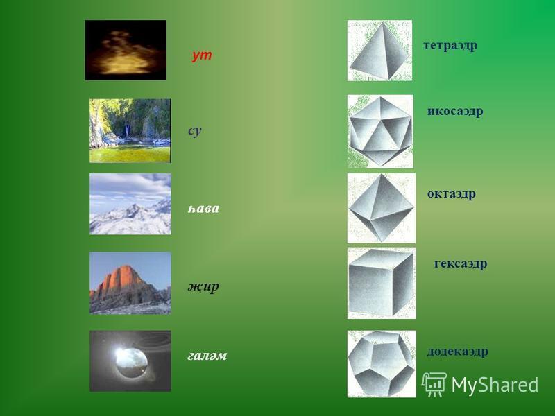 ут су һава җир галәм тетраэдр икосаэдр октаэдр гексаэдр додекаэдр