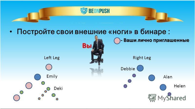 Left LegRight Leg - Ваши лично приглашенные Emily Debbie Deki Alan Helen Постройте свои внешние «ноги» в бинаре : Вы