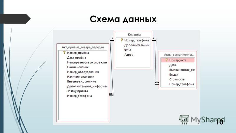 Схема данных 10