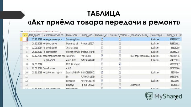 ТАБЛИЦА «Акт приёма товара передачи в ремонт» 7