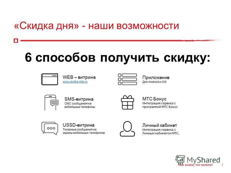 3 «Скидка дня» - наши возможности 6 способов получить скидку: WEB – витрина www.skidka.mts.ru Приложение Для Android и iOS SMS-витрина СМС сообщения на мобильные телефоны USSD-витрина Тизерные сообщения на экраны мобильных телефонов МТС Бонус Интегра