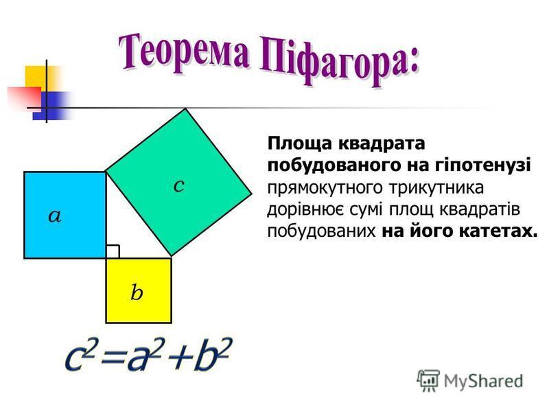 Площа квадрата побудованого на гіпотенузі прямокутного трикутника дорівнює сумі площ квадратів побудованих на його катетах. c а b