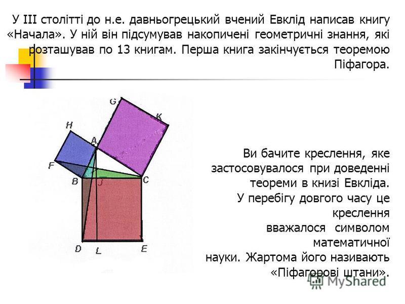 У III столітті до н.е. давньогрецький вчений Евклід написав книгу «Начала». У ній він підсумував накопичені геометричні знання, які розташував по 13 книгам. Перша книга закінчується теоремою Піфагора. Ви бачите креслення, яке застосовувалося при дове