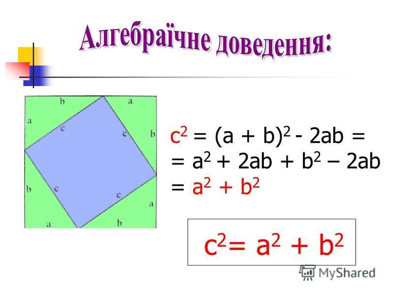 c 2 = (a + b) 2 - 2ab = = a 2 + 2ab + b 2 – 2ab = a 2 + b 2 c 2 = a 2 + b 2