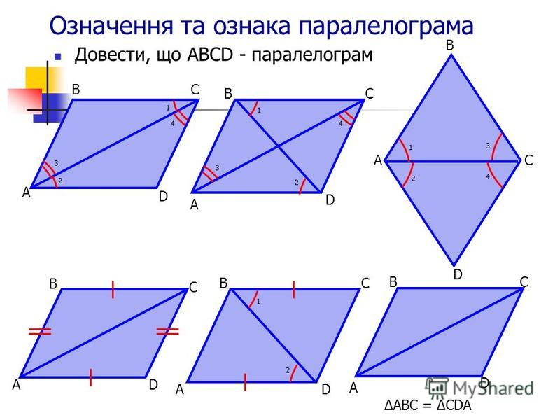 Означення та ознака паралелограма Довести, що АВСD - паралелограм А D В С 1 2 3 4 А D В С АD ВС 1 2 С А В D 1 2 3 4 А АBC = CDA D ВС D В 1 2 3 4 А С